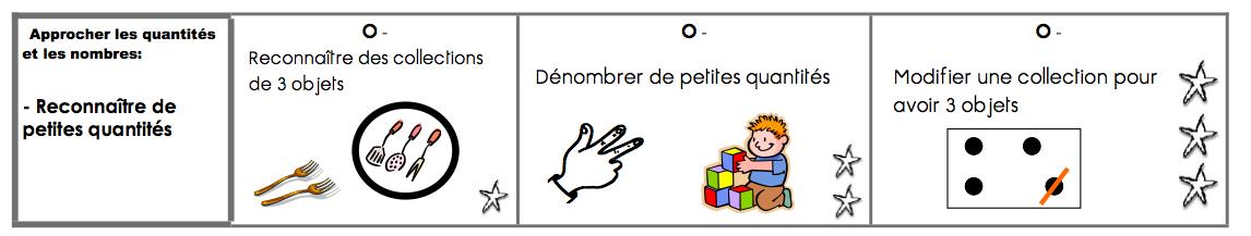 Très Tag - 2 : PS-MS - Brevets en Maternailes - page 4 CC41