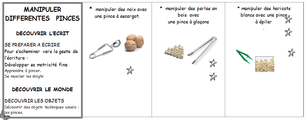 Manipulation de differentes pinces, par Martine - Brevets en ...