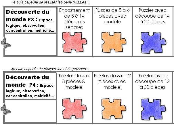Bien-aimé Brevet puzzles : une gestion par paliers - Brevets en Maternailes ZF68