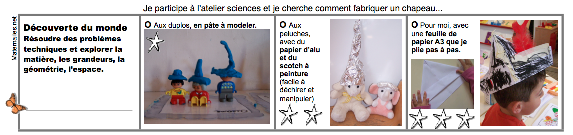 chapeausciences