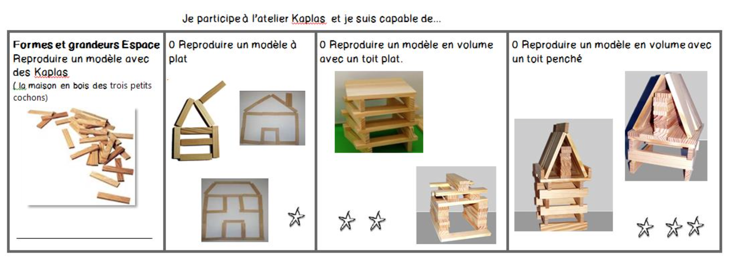 Fiche mod le kapla gs for Fiche technique construction maison