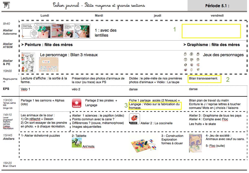 Top Tablette et cahier journal - Le blog Maternailes RS93