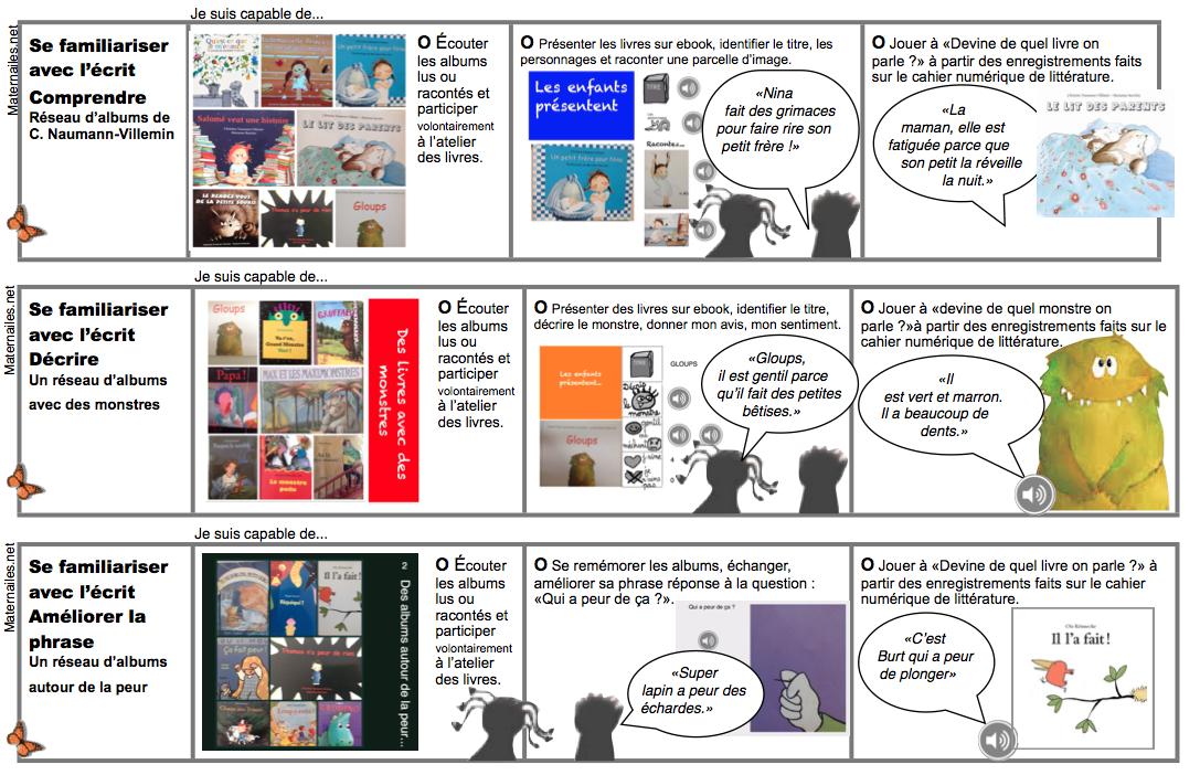 Cahier numérique de littérature (3) : Brevets et usages